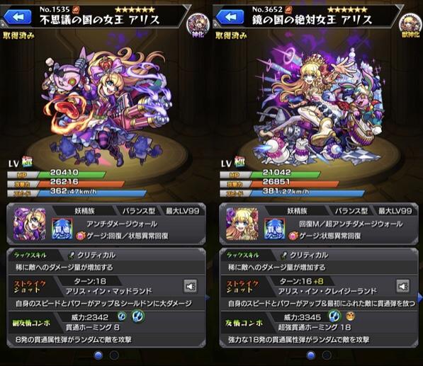 アリスの比較
